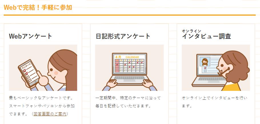 webリサーチ