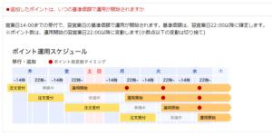 楽天ポイント運用_運用スケジュール